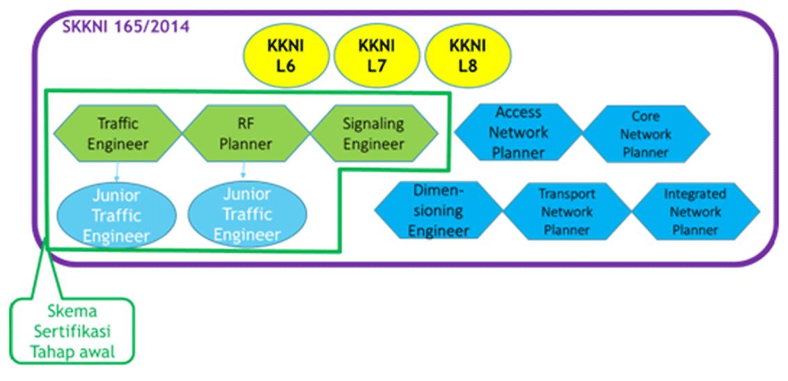 Peta-sertifikasi-kompetensi